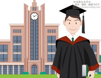 男性 東大生 大学生 卒業