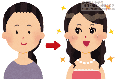 女性 女の子 化粧 メイクアップ