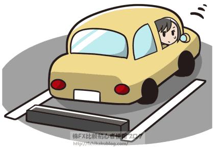 自動車 駐車 女性 女の子